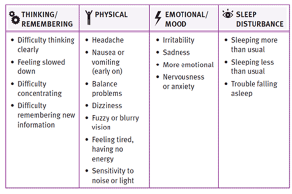 image of disturbances and emotional moods
